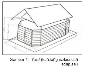 124+ Ide Desain Kandang Rusa Paling Hist