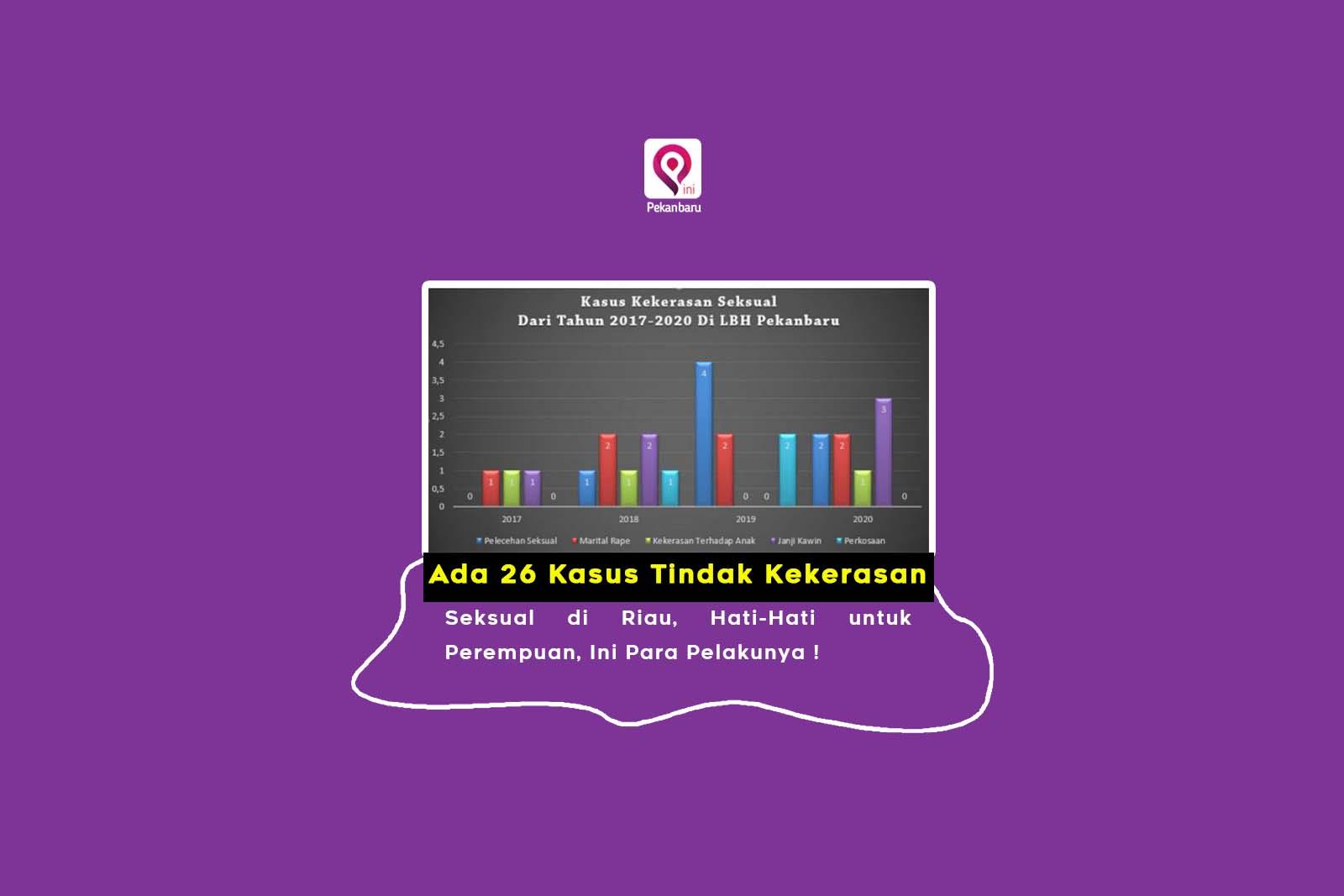 Ada 26 Kasus Tindak Kekerasan Seksual di Riau, Hati-Hati untuk Perempuan, Ini Para Pelakunya !