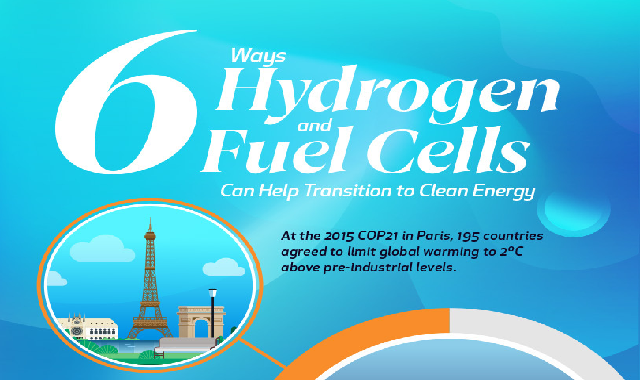6 Ways Hydrogen and Fuel Cells Can Help Transition to Clean Energy #infographic