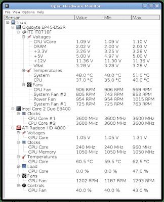 Aplikasi Cek Suhu CPU Terbaik untuk Windows