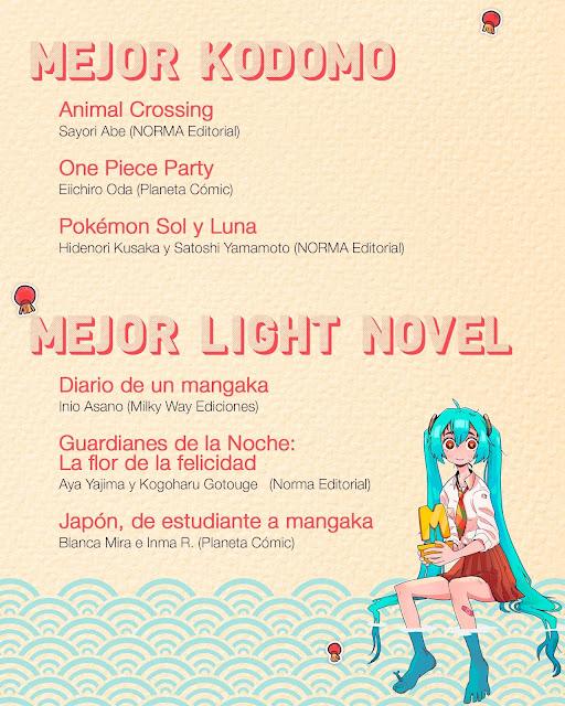 Nominados a los premios del 27 Manga Barcelona.