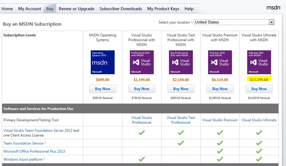 Msdn Visual Studio 2013 Product Key dedalblock