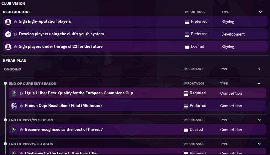 FM21 Monaco Board Requirements