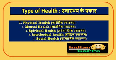4-types-of-health,स्वास्थ्य-के-प्रकार