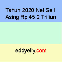 Tahun 2020 Net Sell Asing Rp 45,2 Triliun
