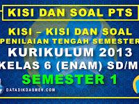 Penilaian Tengah Semester (PTS) Kelas 6 Semester 1 Tahun Pelajaran 2020 - 2021