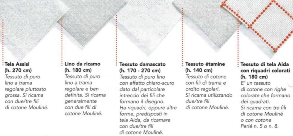 Ricamare A Punto Croce Su Lino.Professione Donna Tessuti Per Il Ricamo A Punto Croce Tela