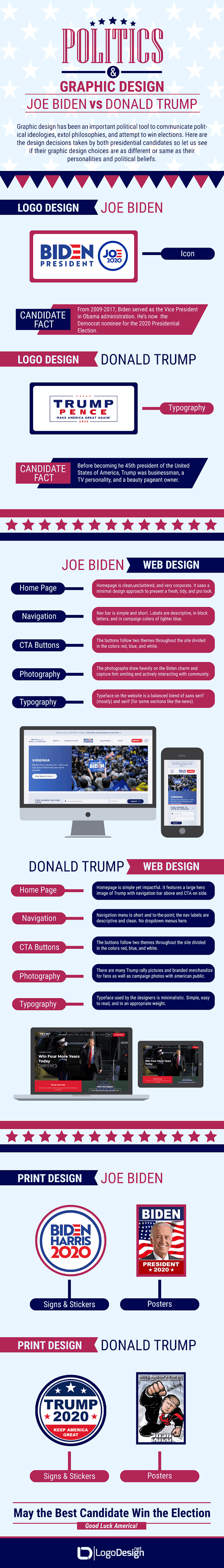 Graphic Designs in Politics: Biden vs. Trump Campaigns #infographic #Political #Graphic Designs #Campaigns