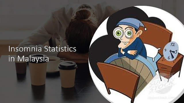insomnia statistics malaysia