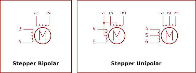 chip piko, stepper motor symbol, motor stepper work, how to control motor stepper, what is microstepping, microstepping adalah, motor stepper adalah, jenis-jenis motor stepper, simbol motor stepper