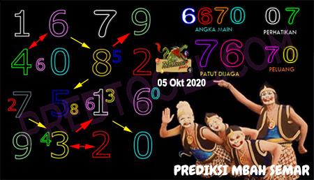 Prediksi Mbah Semar Macau Senin 05 Oktober 2020