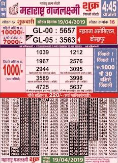 https://www.newsresultcardkey.com/2016/06/maharashtra-state-lottery-draw-results.html
