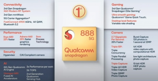 Qualcomm shows what the Snapdragon 888 has to offer via promo clips