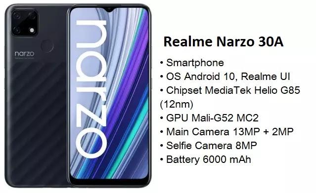HP Realme terbaik dengan harga terjangkau yang wajib Anda miliki.