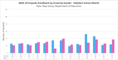 Screen%2BShot%2B2019 07 04%2Bat%2B9.53.50%2BAM - White exodus from Hoboken Public Schools?
