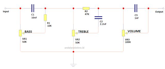 skema tone control pasif sederhana
