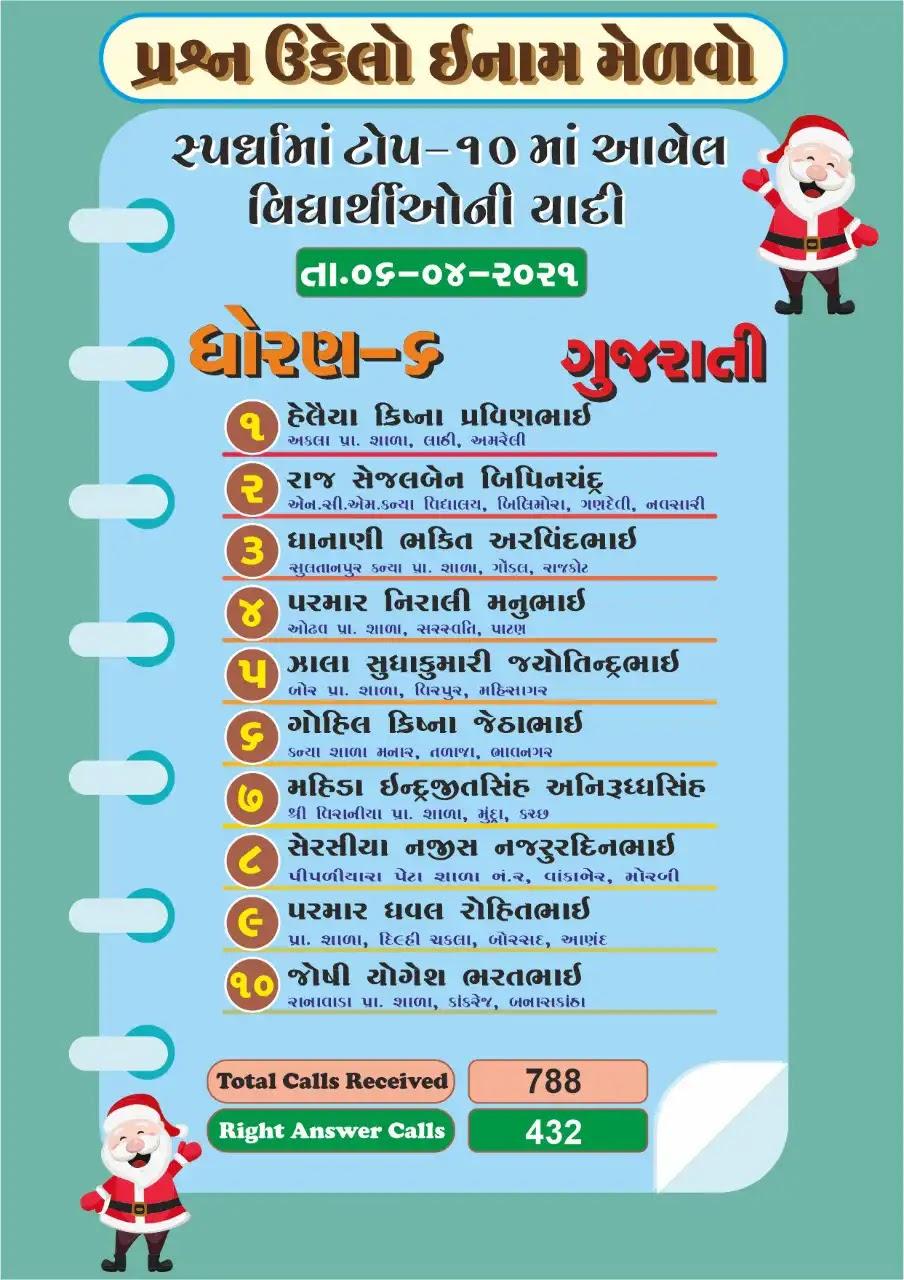 https://project303.blogspot.com/2021/01/home-learning-Gujarat-prasn-ukelo.html?m=1