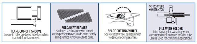 Cara menggunakan cutter tube (tubing cutter)