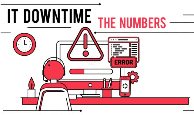 IT Downtime The Numbers