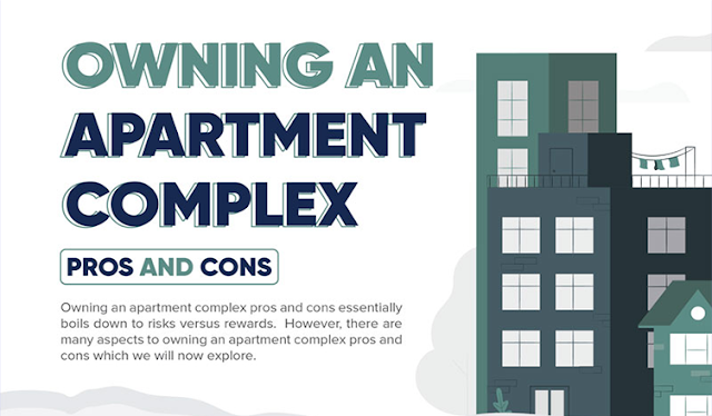 Owning an Apartment Complex – Profitability Pros & Cons
