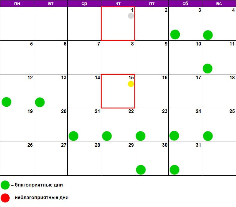 Лунный календарь массажа август 2019