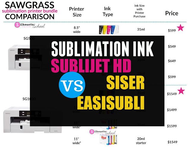 silhouette 101, silhouette america blog, sawgrass, sublimation, easysubli