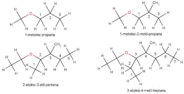 Tata nama senyawa eter