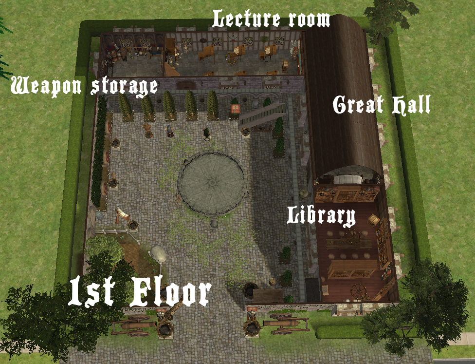 Ts2 Medieval Knight S Training Barracks History Lover