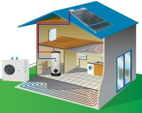 Calefacci n calderas de gas - Sistemas calefaccion electrica ...