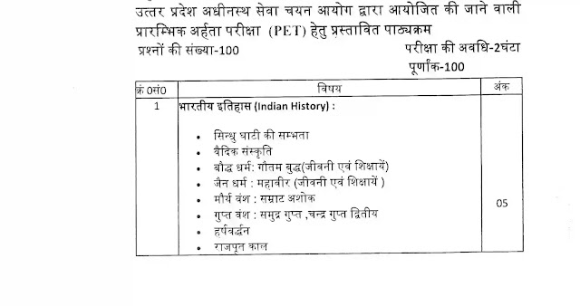 upsssc-pet-syllabus-hindi