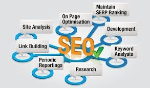 seo tutorial and tips center