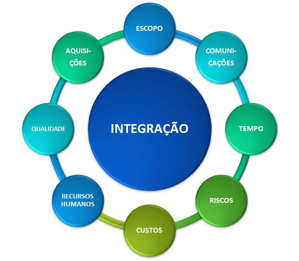 10 pequenas empresas que são exemplo de gestão e competitividade