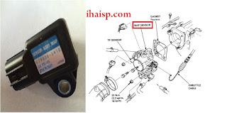 Mengenal Sensor IAPS, MAP dan Sensor CKP