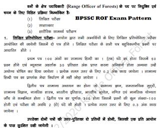 BPSSC Range Officer of Forests Exam details