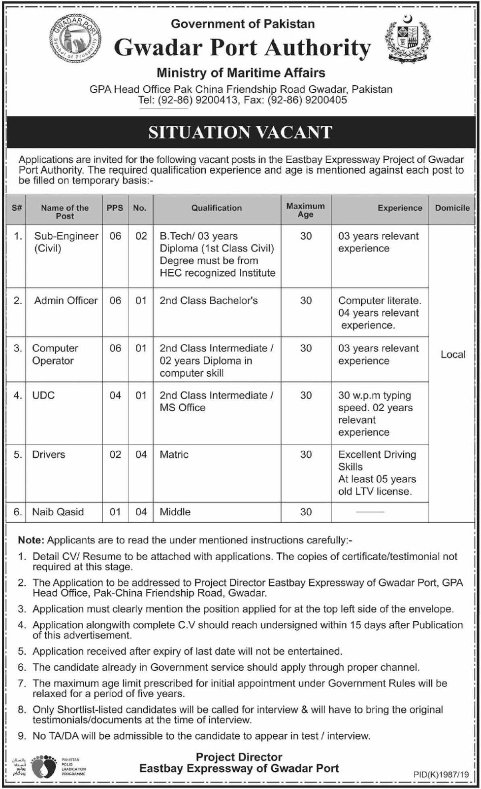 Jobs in Gawadar Port Authority Last Date
