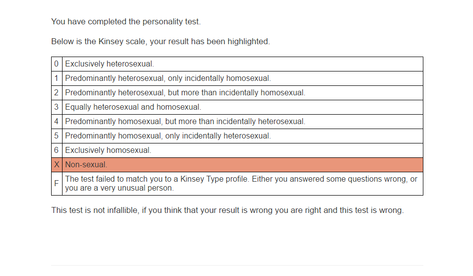 Asesexual test