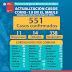 Nuevamente aumentan casos de coronavirus en la Provincia de Cauquenes