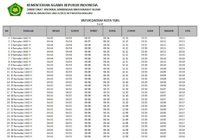 Jadwal Imsakiyah Ramadhan 1442 H Kota Tual, Provinsi Maluku