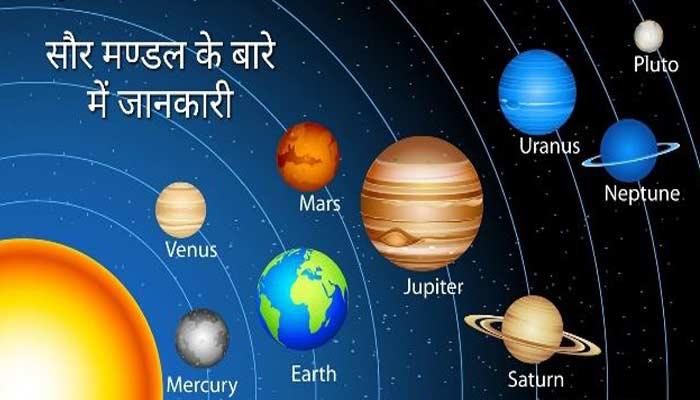 Solar System Gk Hindi