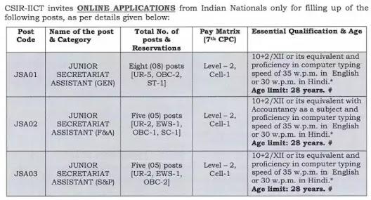 CSIR-IICT Recruitment 2021 | Junior Secretariat Assistant Posts