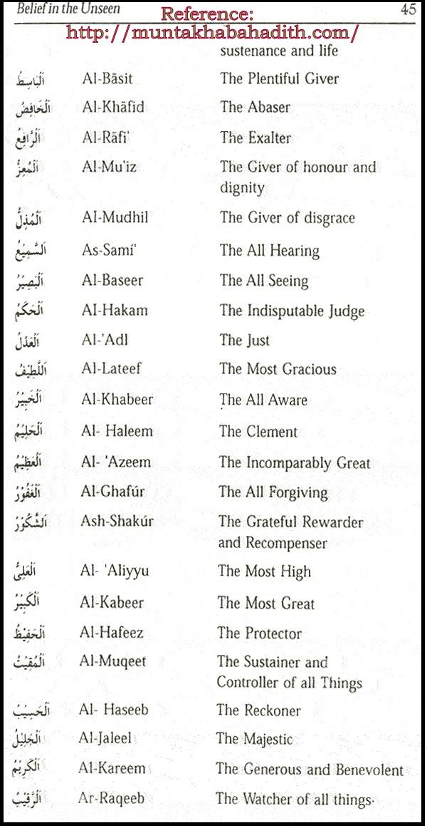 The koran surah summary Term paper Sample