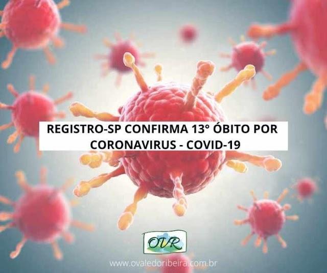 13 óbito por Coronavirus  confirmado em Registro-SP