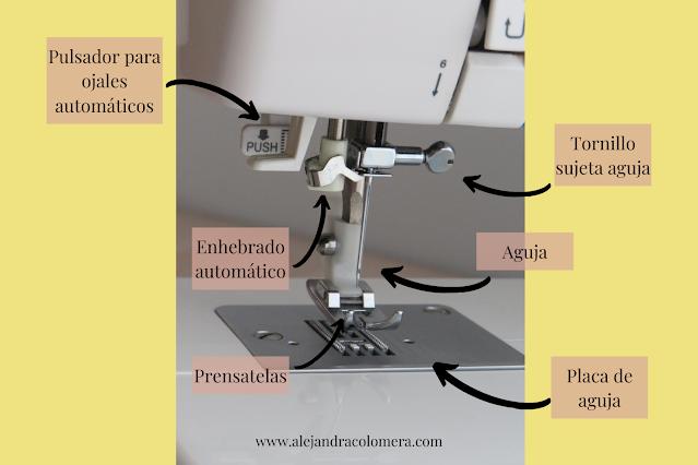 Partes máquina de coser zona costura: Pulsador para ojales automáticos, enhebrado automático, prensatelas, aguja, tornillo sujeta aguja y placa de aguja
