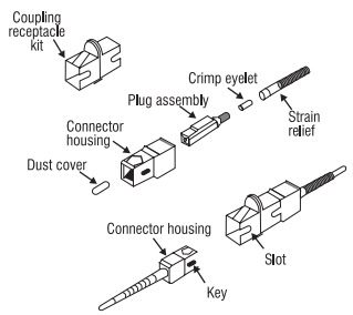 Telephone Connector Types Telephone Cord Connectors Wiring