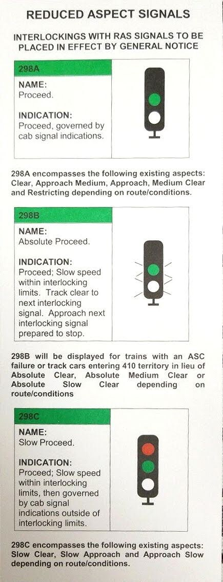 The Position Light: LIRR Reduced Aspect Signals