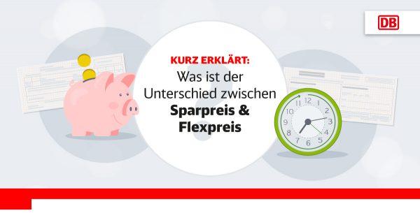 【德鐵原價票】🎫 2021年版 | 彈性票 | 原價票 | Flexpreis | Flexible fare