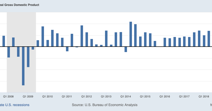 NAKED KEYNESIANISM: Some brief thoughts on the Great Shutdown