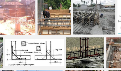 Pelaksanaan pengecoran beton dilakukan sehabis pemasangan bekisting dan tulangan tamat Pengecoran untuk sloof balok, Metode Pelaksanaan dan Contoh Perhitungan Bahan dan Tenaga Kerja