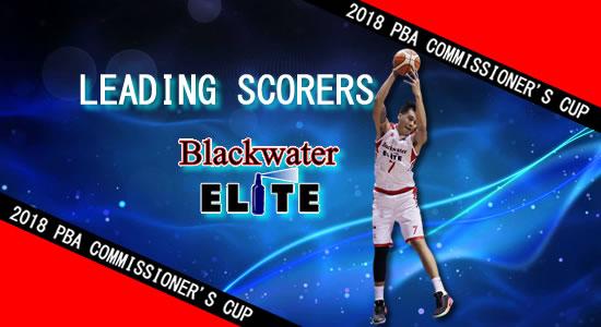 List: Leading Scorers Blackwater Elite 2018 PBA Commissioner's Cup