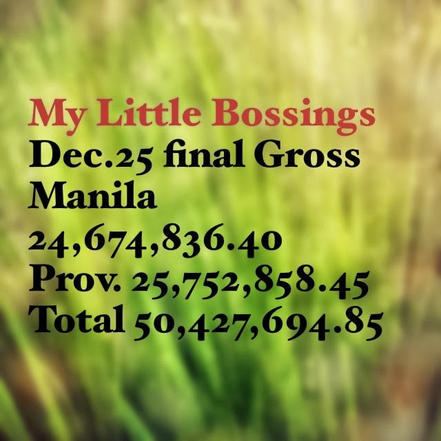 My Little Bossings opening day gross income